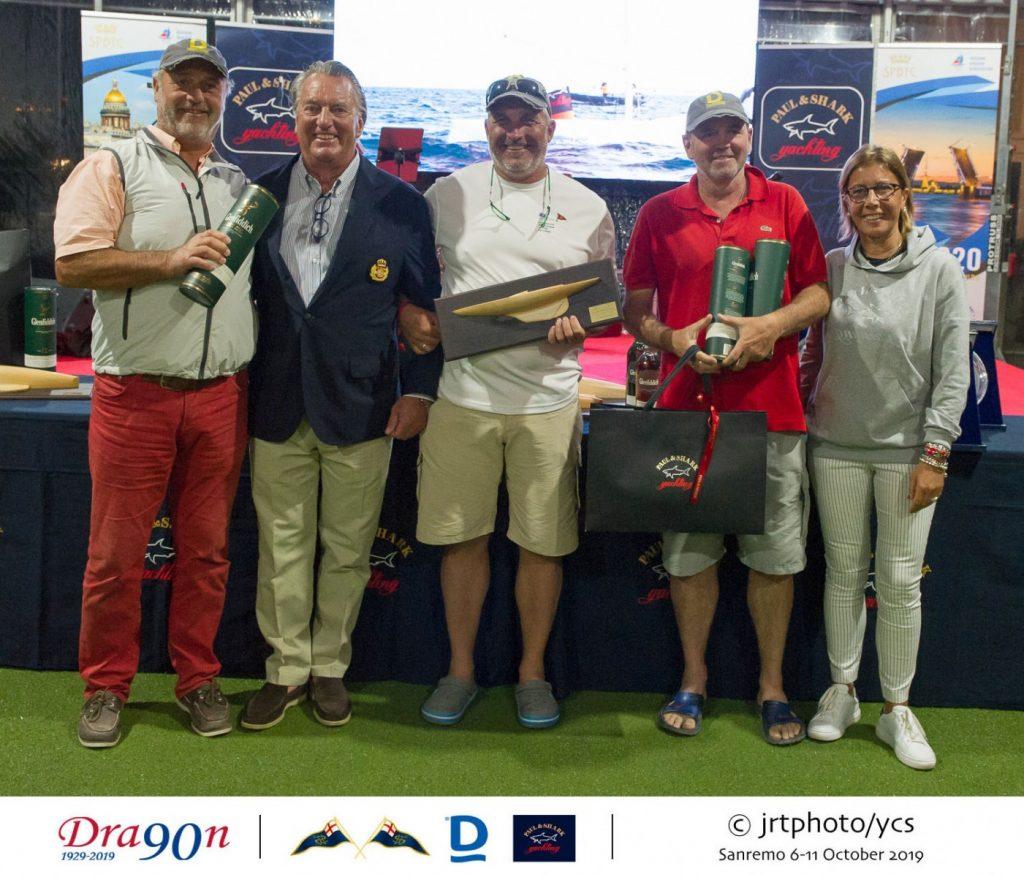 Der Drachen feiert vor San Remo seinen 90. Geburtstag- Jörg Mössnang auf Rang 3